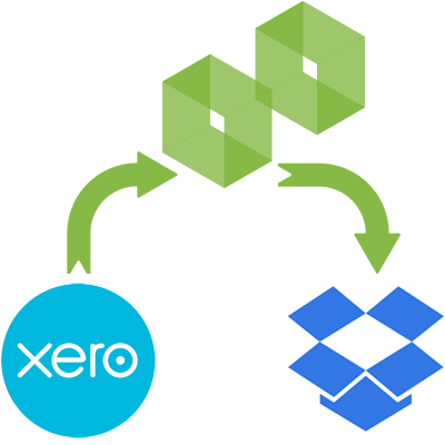 Transfer from Xero to Dropbox with Boxkite
